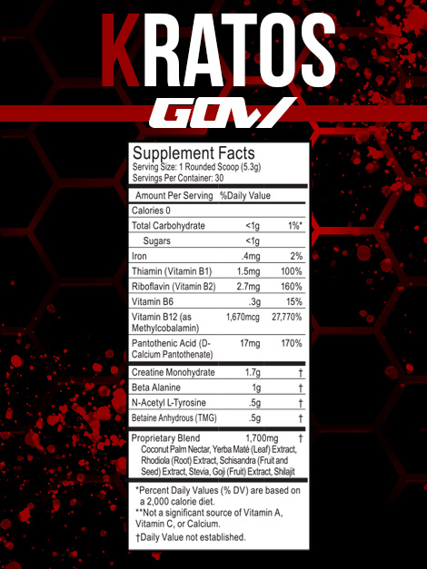 Kratos Preworkout Supplement Facts